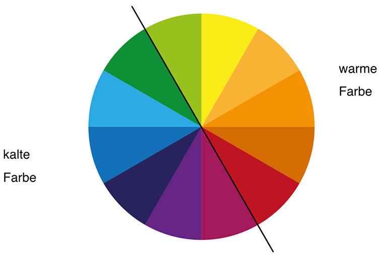 Farbspektrum kalte und warme Farben für die Auswahl des Farbschemas für Branding und Website